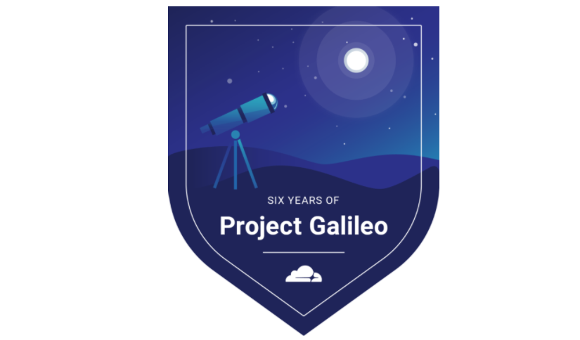 Project Galileo's 6th year Anniversary: The Impact of COVID-19 on the most vulnerable groups on the Internet