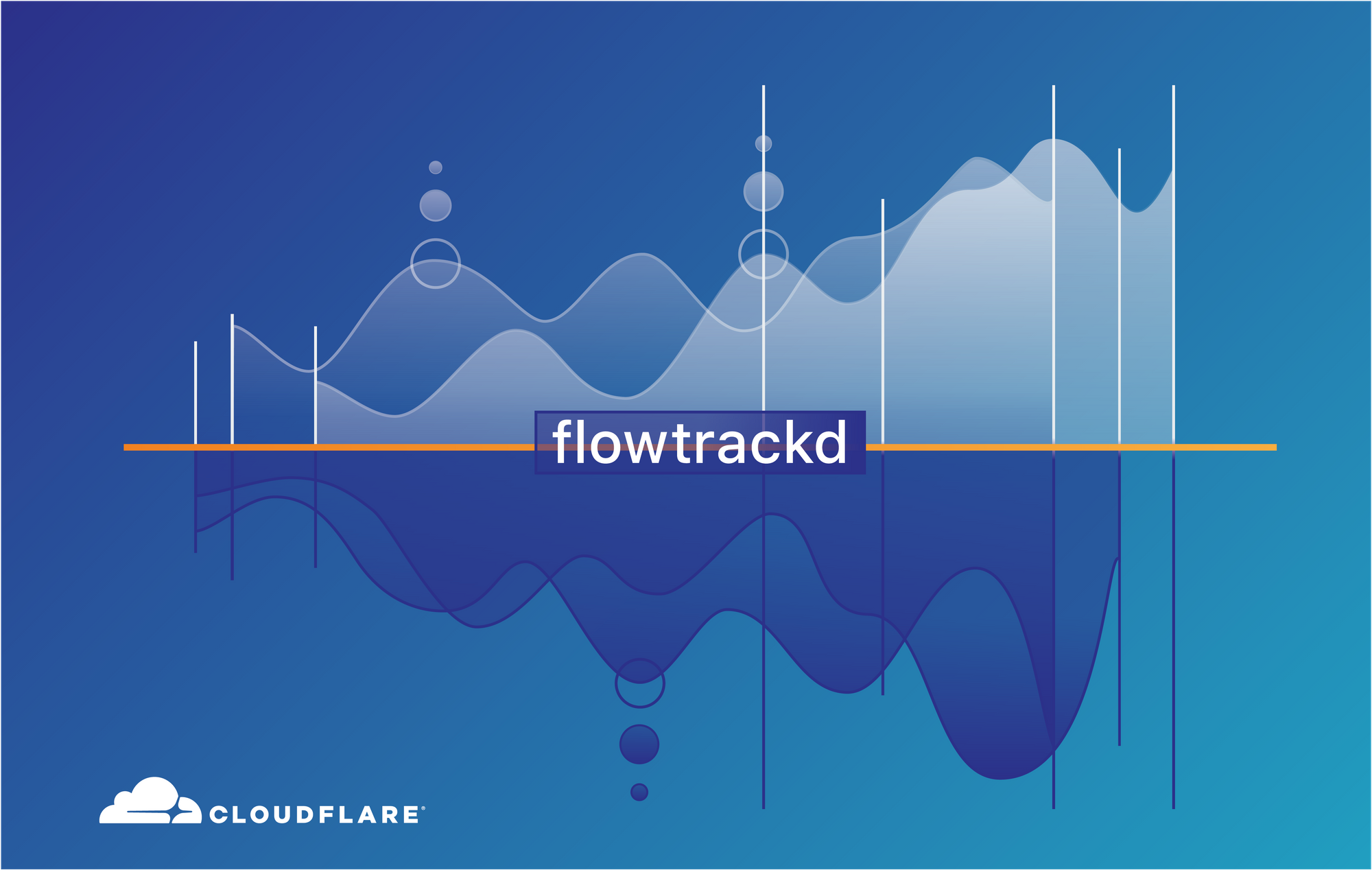 flowtrackd: DDoS Protection with Unidirectional TCP Flow Tracking