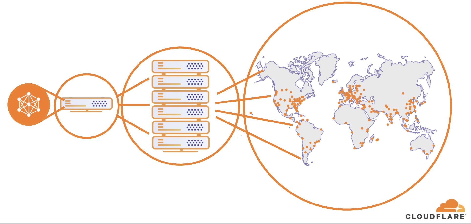 Network-layer DDoS attack trends for Q2 2020