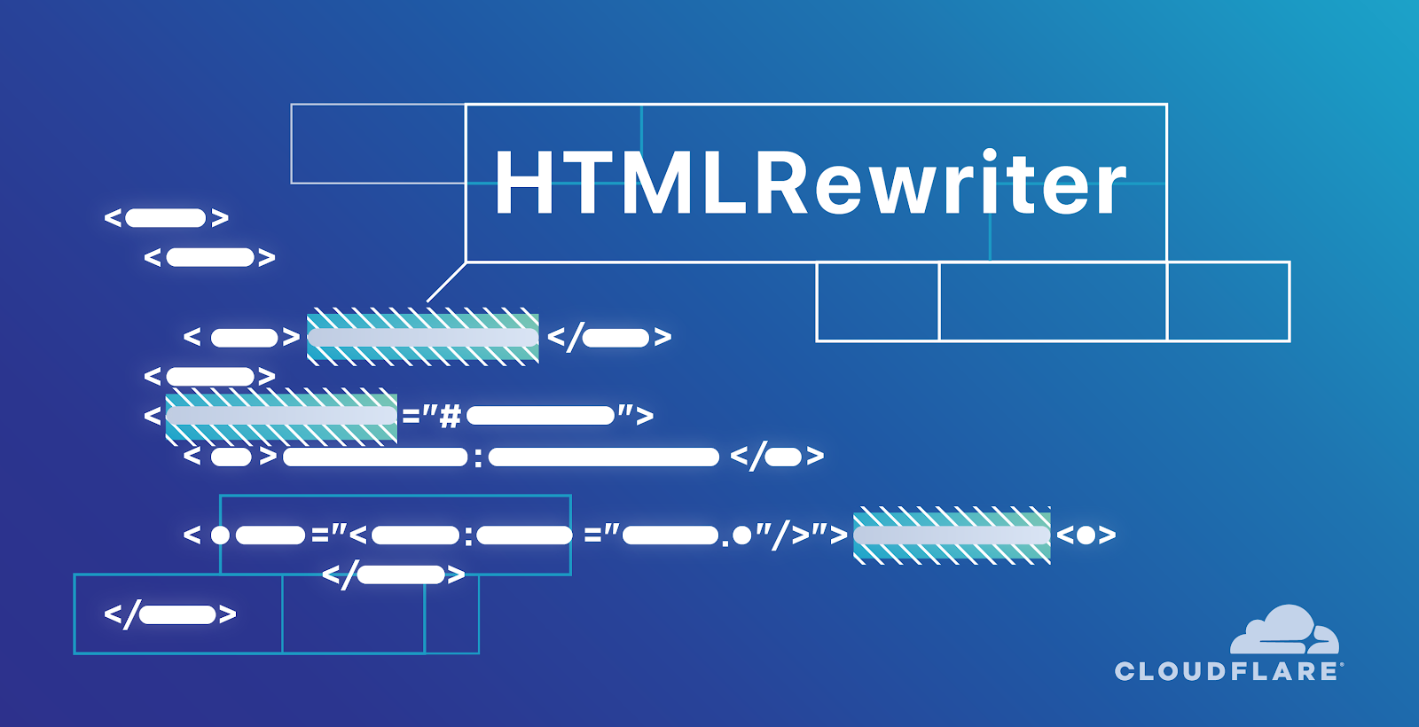 Asynchronous HTMLRewriter for Cloudflare Workers
